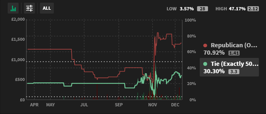 Smarkets[1650].PNG